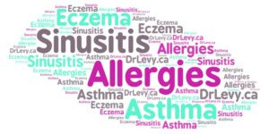 Functional Medicine Approach to Allergies, Asthma, Eczema